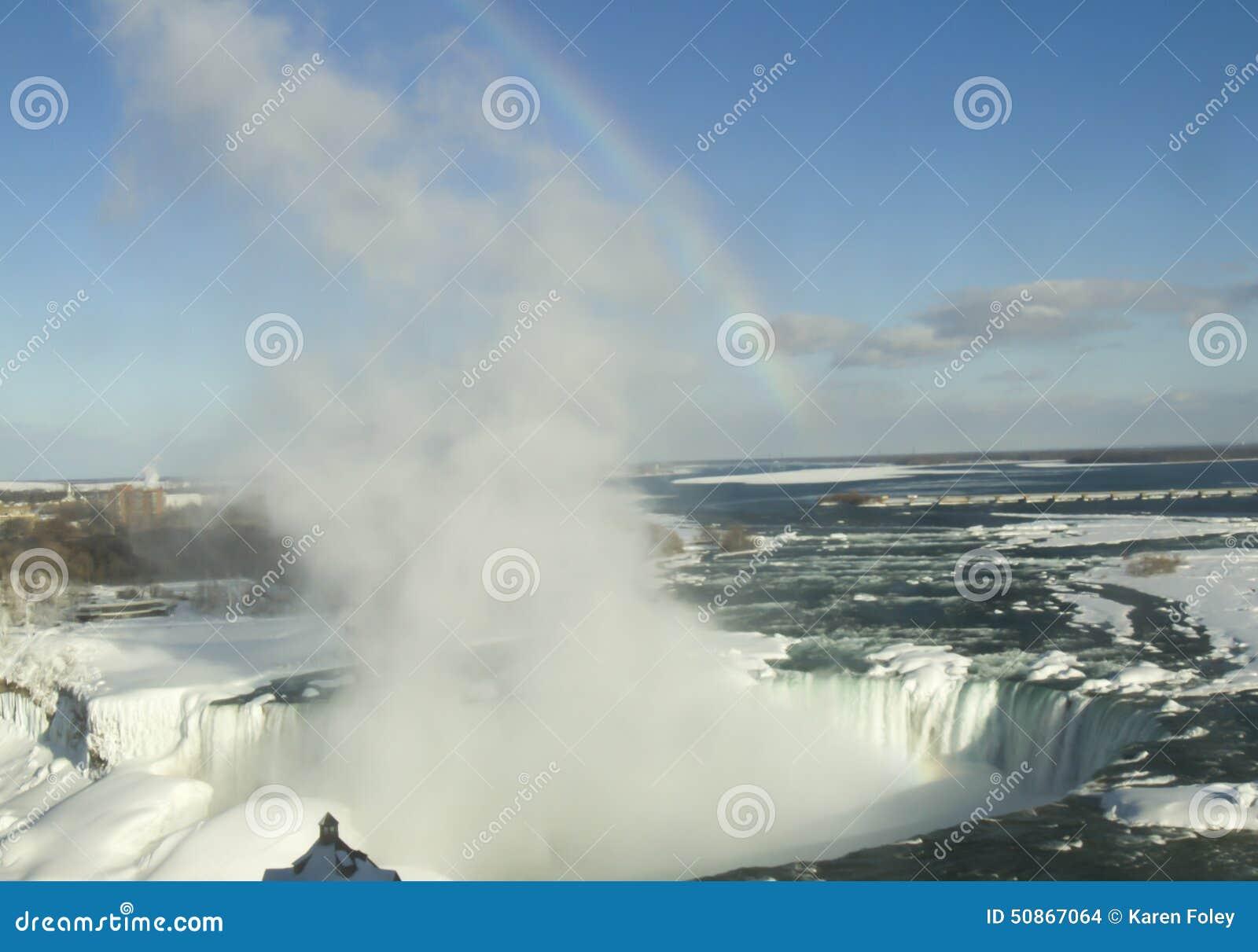 Arcobaleno durante le cadute a ferro di cavallo congelate, Niagara