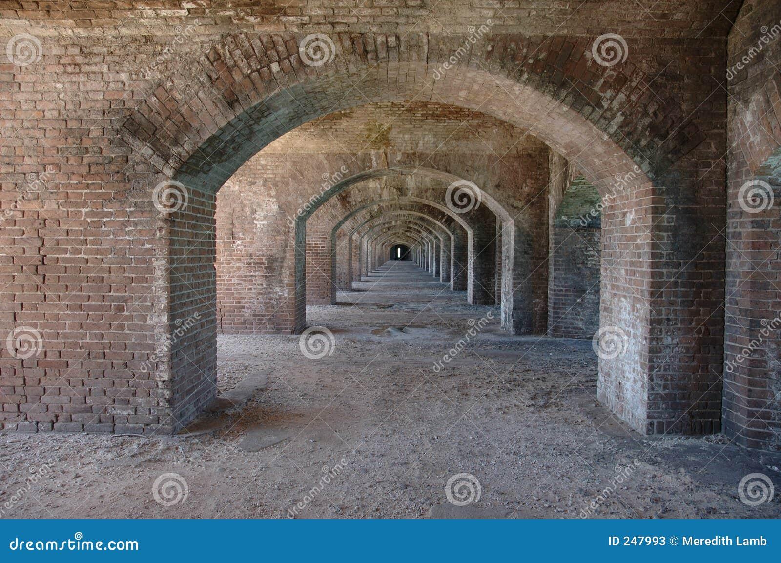 Arcos del ladrillo fotos de archivo imagen 247993 for Arcos de ladrillo