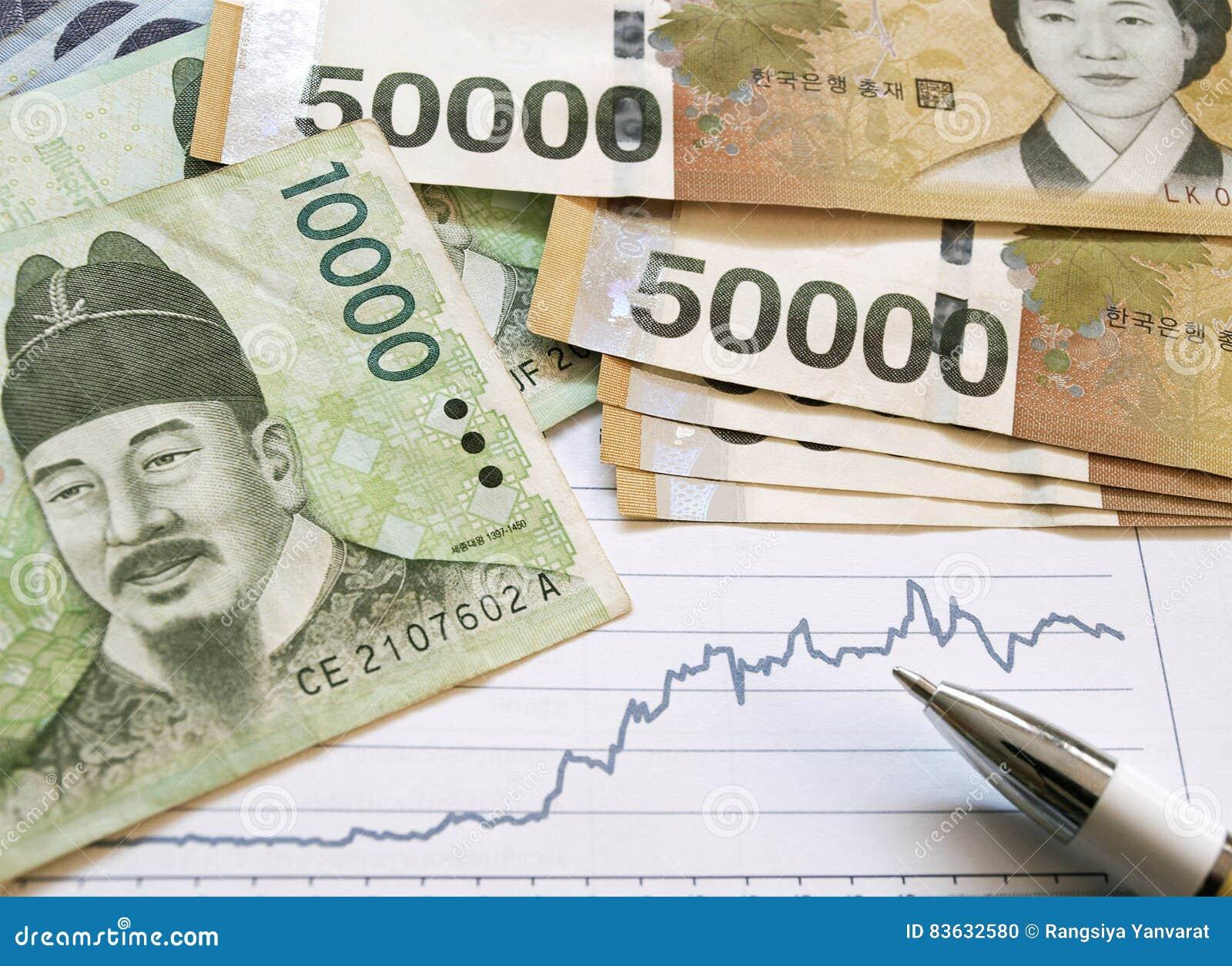 Argent Coréen Avec L Analyse De Graphique Photo Stock Image Du Coréen Analyse 83632580