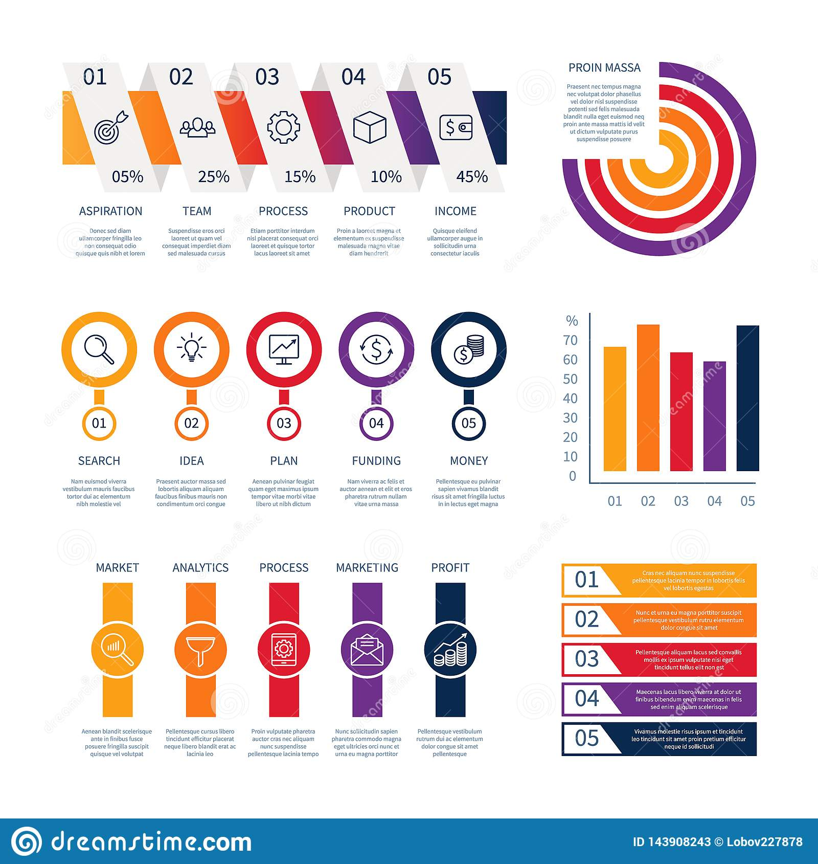 Armaturenbrettdiagrammbedienfeldanalyse-Währungslinie Ikonengeldzeichen-Symbol-Finanzinformationen des Datengeschäfts infographic