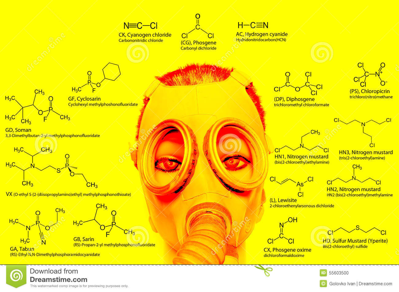 Armes Chimiques, Constitutions Chimiques : Sarin, Tabun ...
