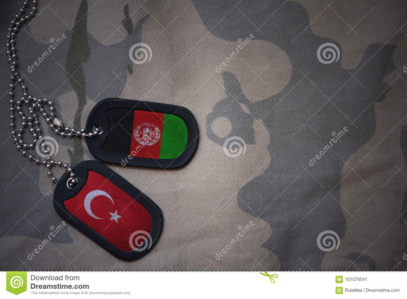army blank, dog tag with flag of turkey and afghanistan on the khaki texture background.