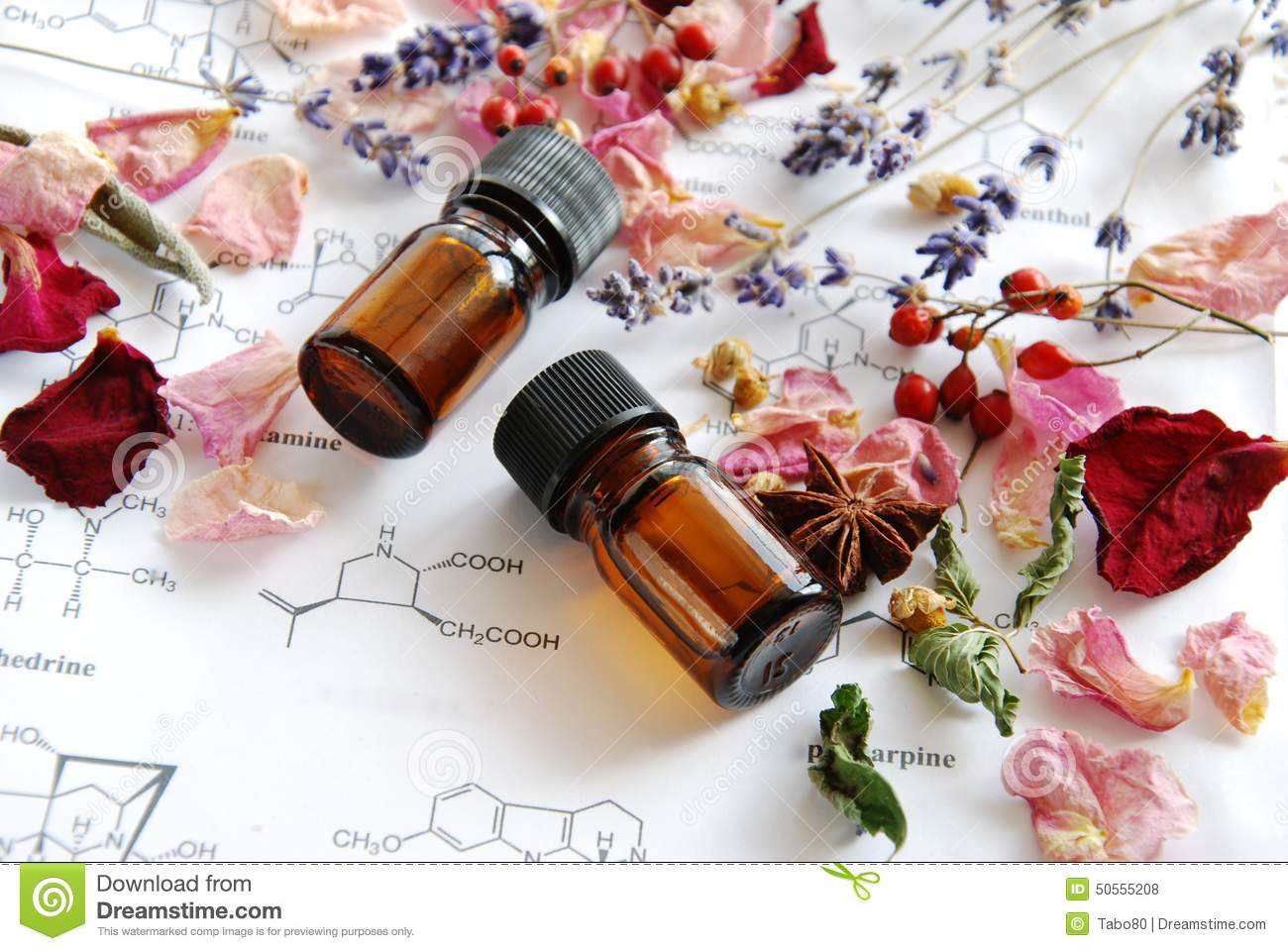 Aromatherapy and science