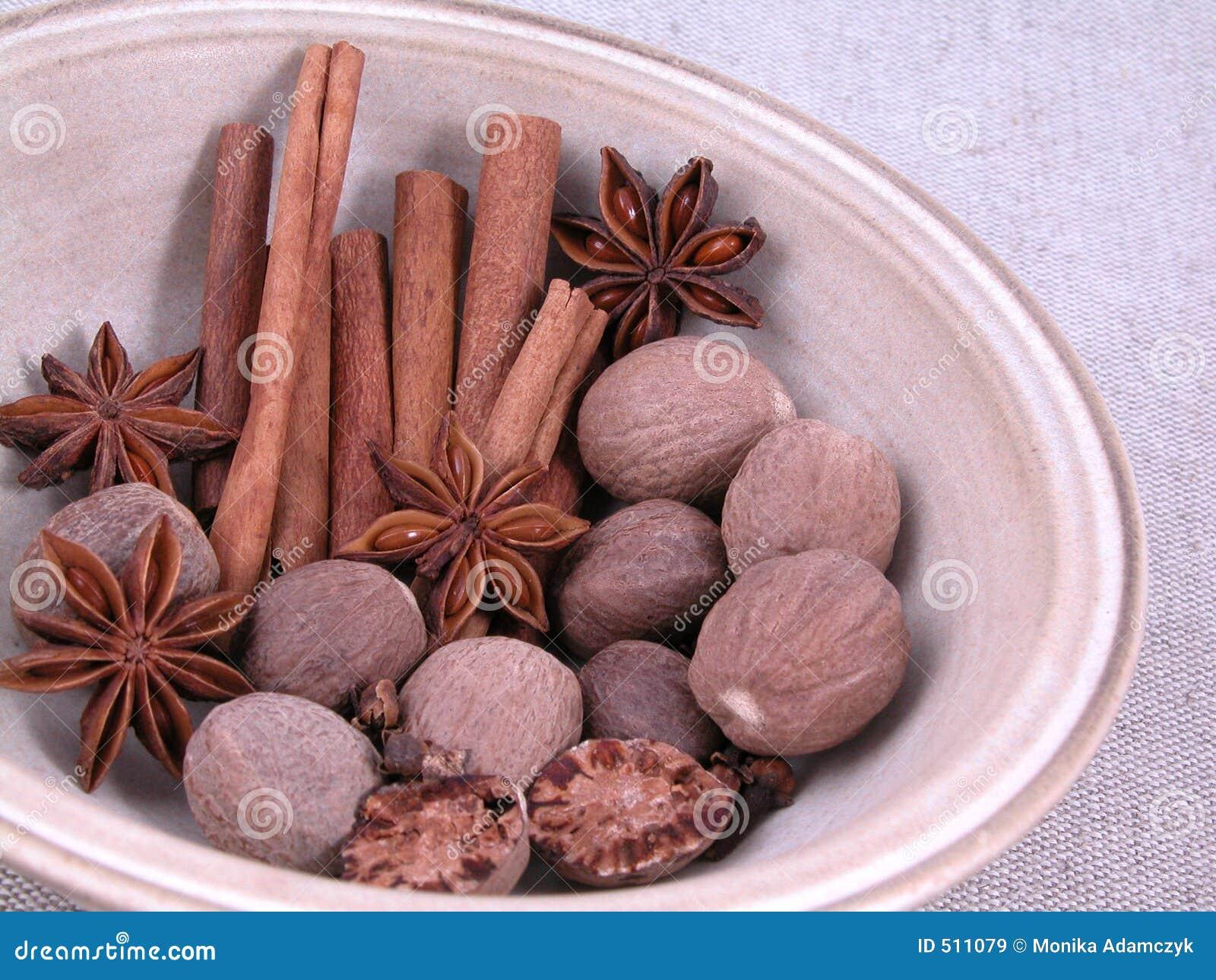 Aromatiska kryddor