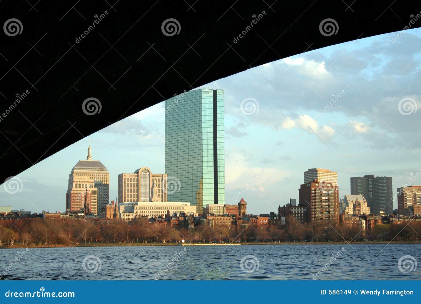Arquitectura da cidade de Boston