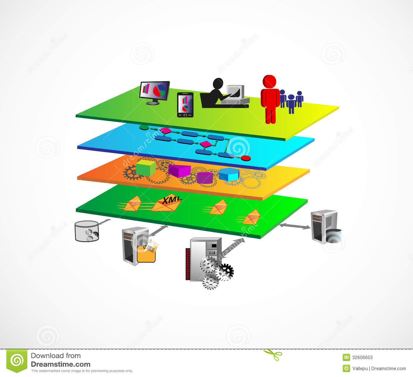 Arquitectura de la capa de SOA
