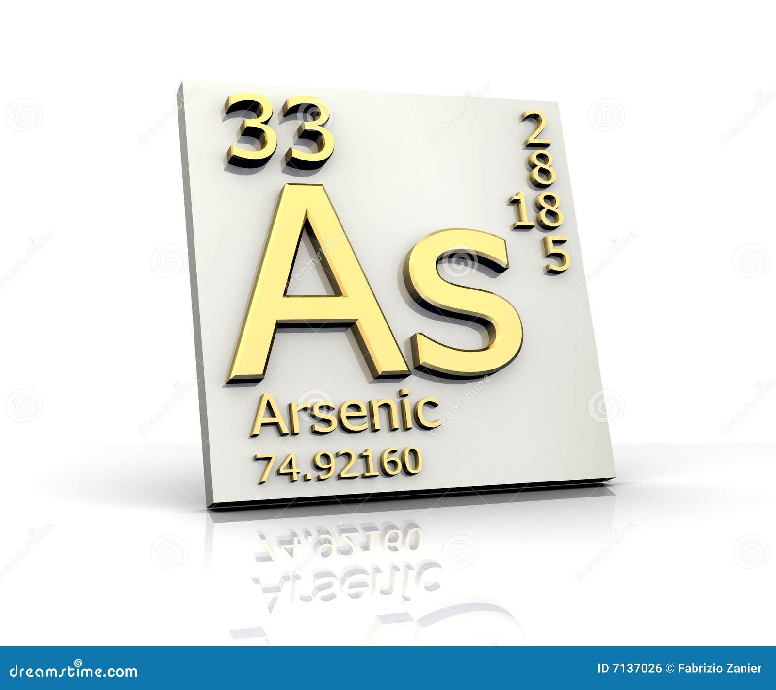 Arsenowi elementy tworzą okresowego stół