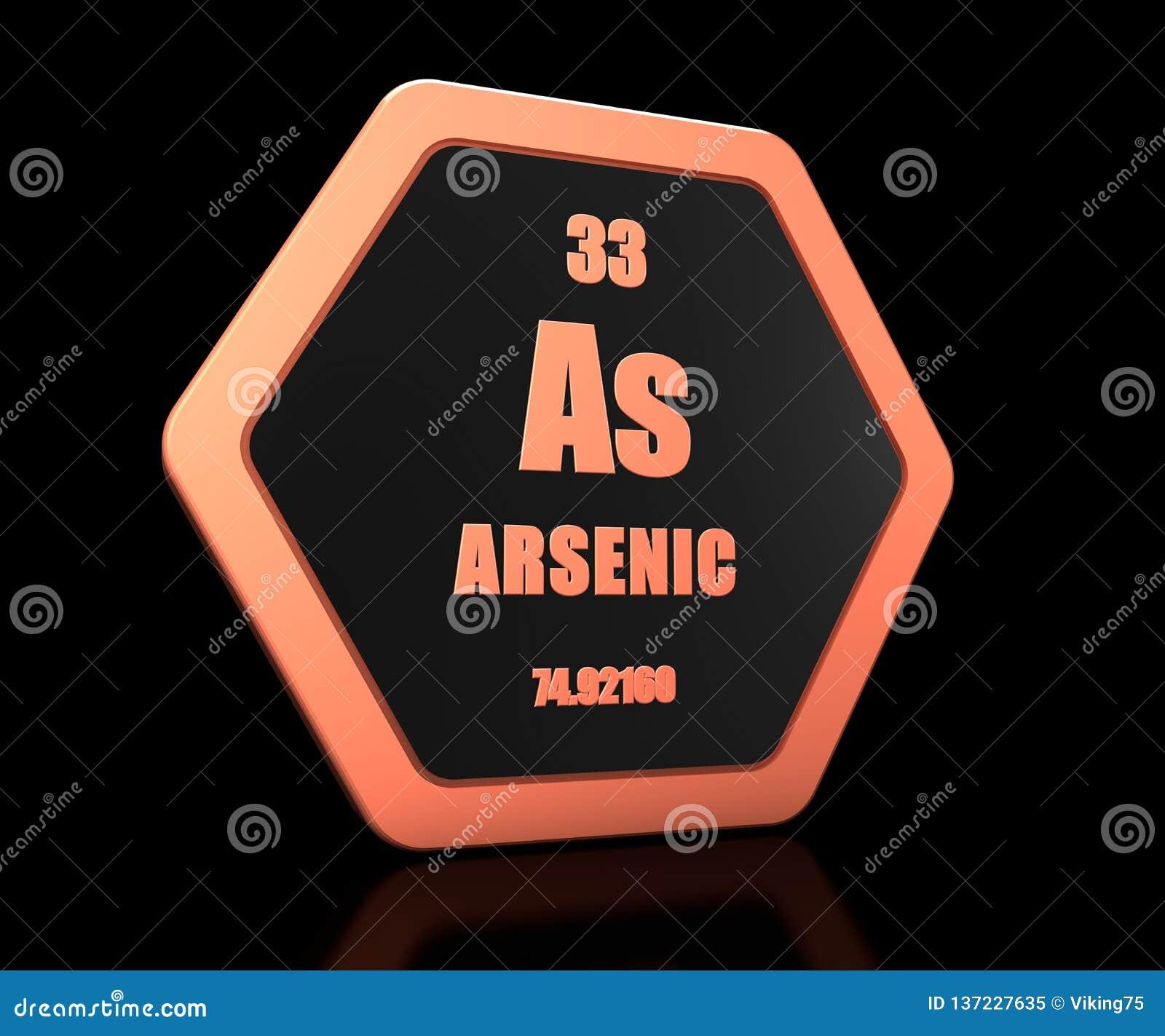 Arsenowy chemicznego elementu okresowego stołu symbol 3d odpłaca się
