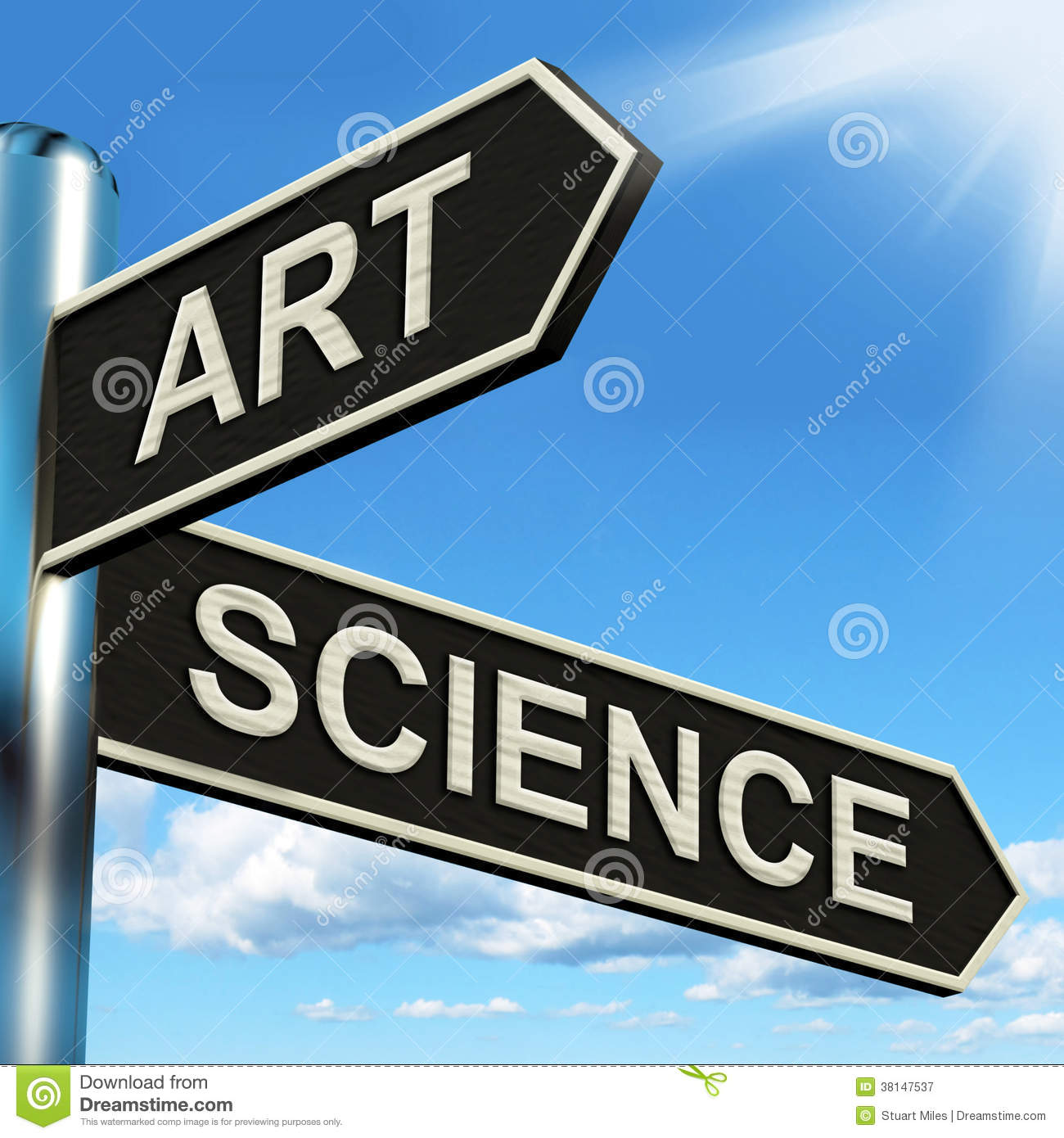 Art Science Signpost Shows Creating o fórmulas