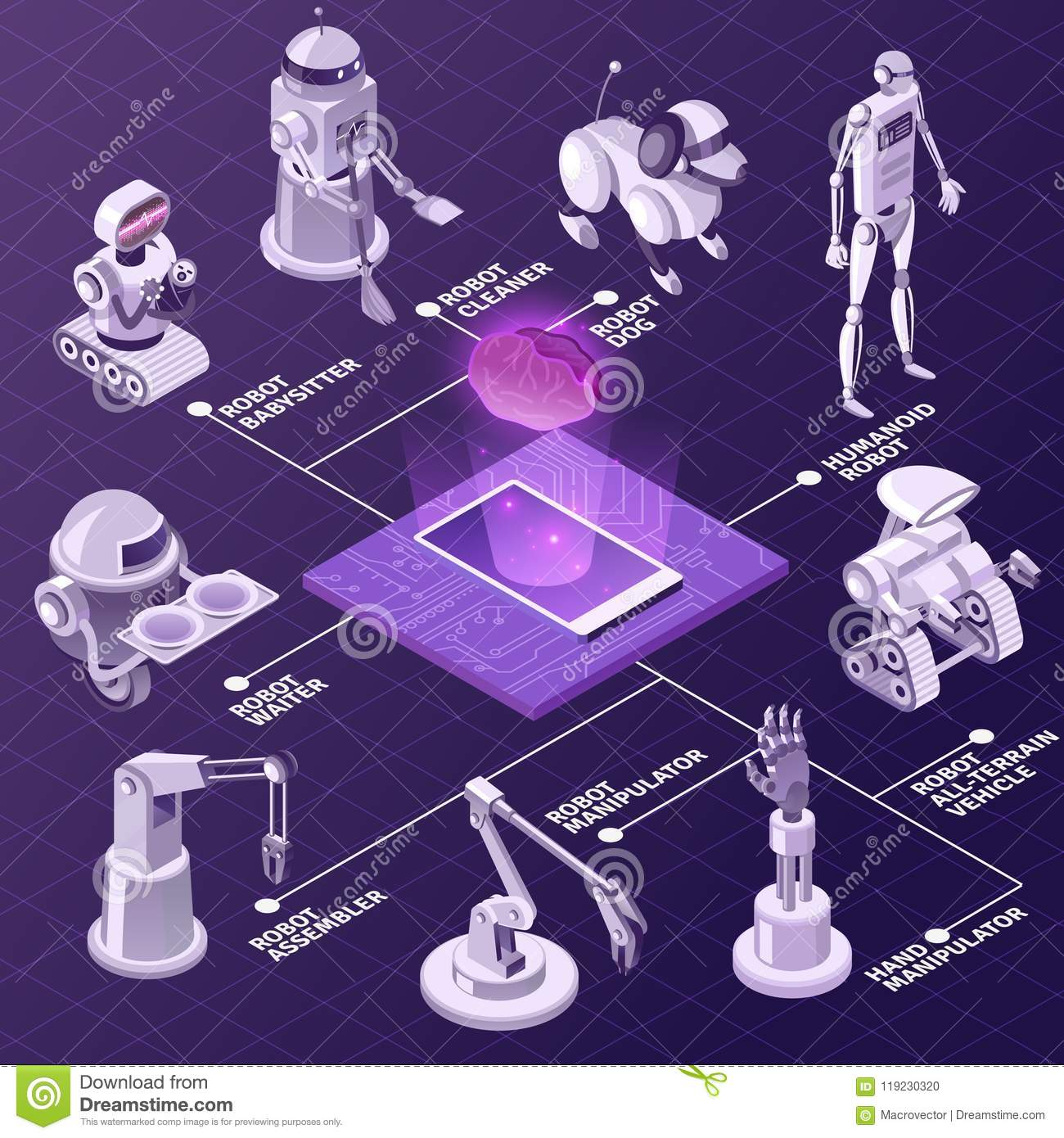 Artificial Intelligence Isometric Flowchart