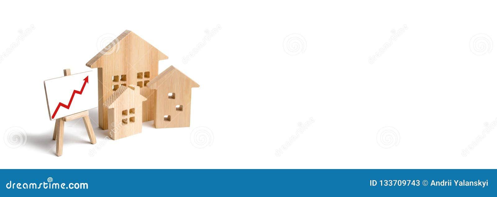 As casas de madeira estão com seta vermelha acima Aumento da procura para o abrigo e bens imobiliários O crescimento da cidade e