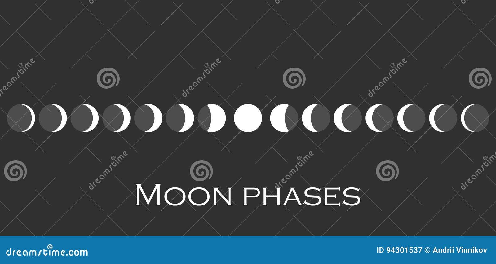 As fases da lua O ciclo inteiro da lua nova a completamente Vetor