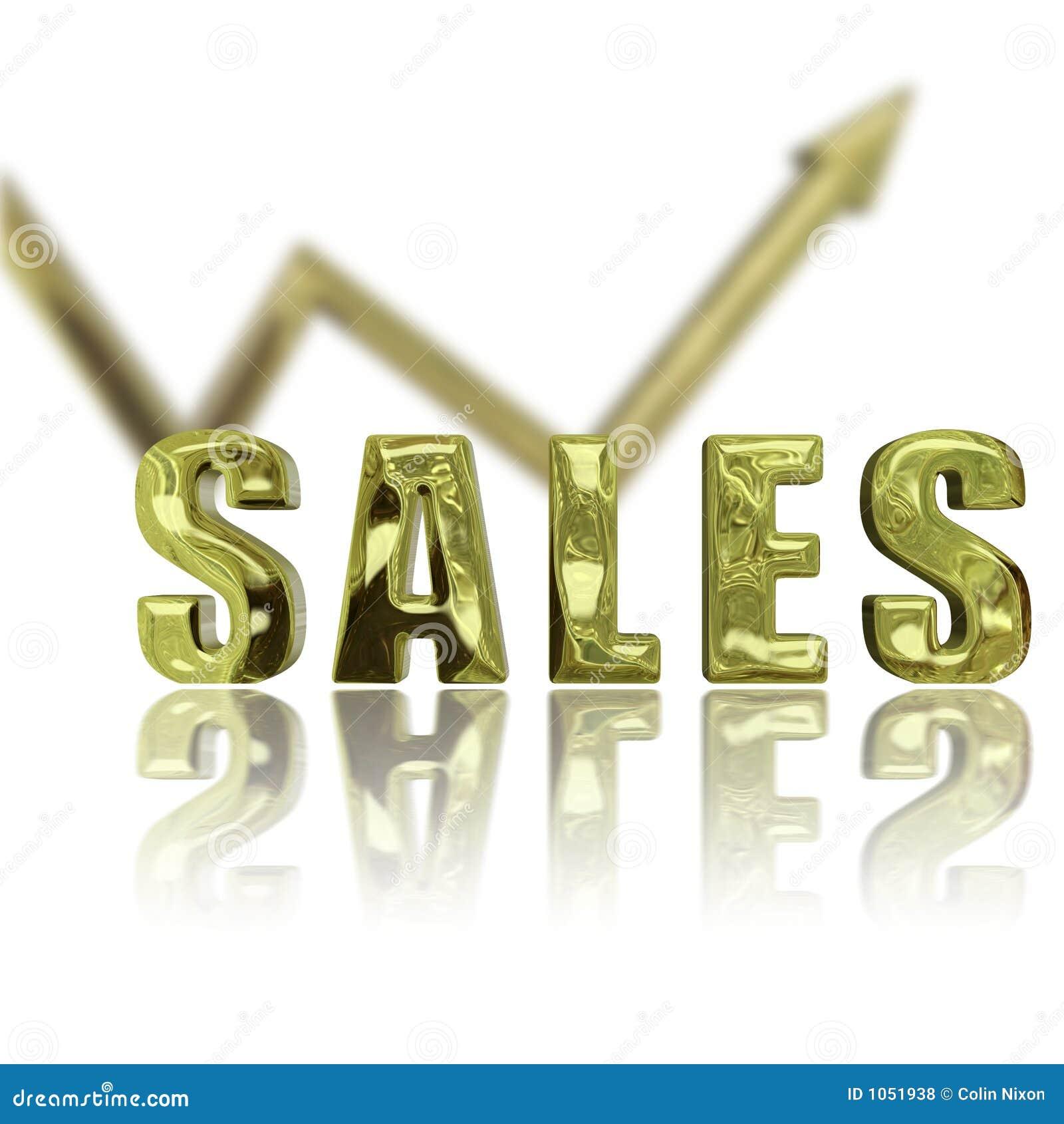 As vendas acima & levantam