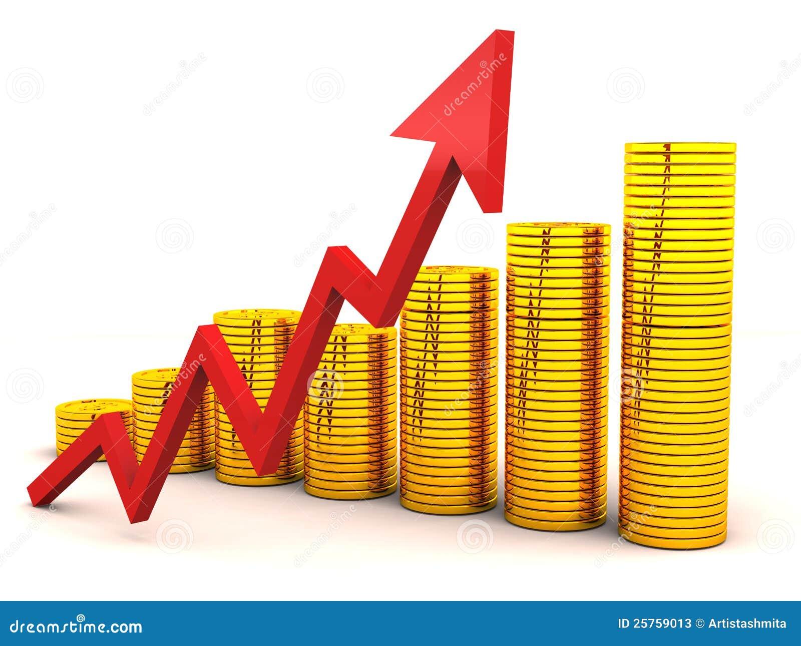 Ascensão do gráfico da riqueza
