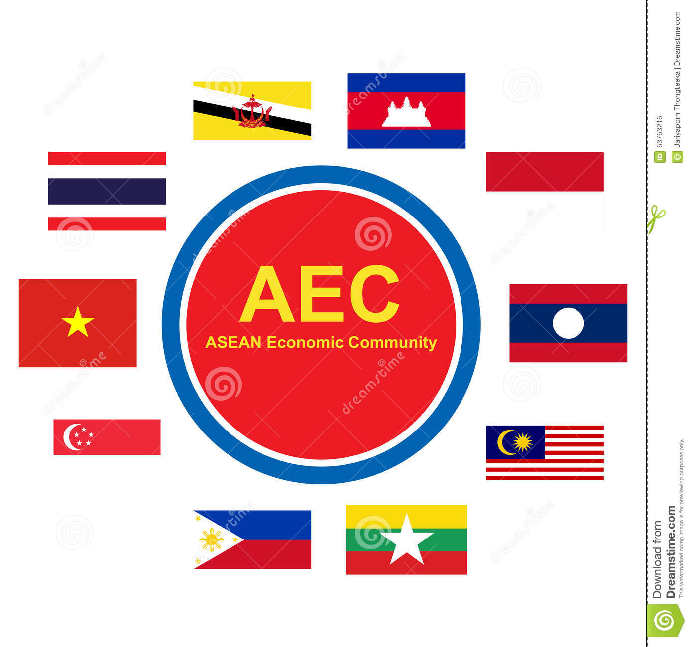 aec asian economic community Policymakers talk a lot about the impact of the asean economic community in 2015 but the real question is, how will this aec.