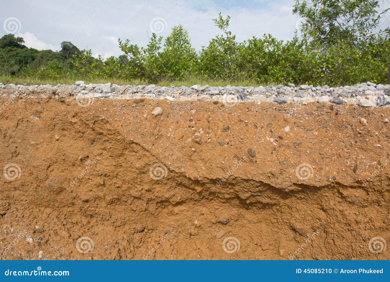 Asfalt pod warstwy drogi ziemią