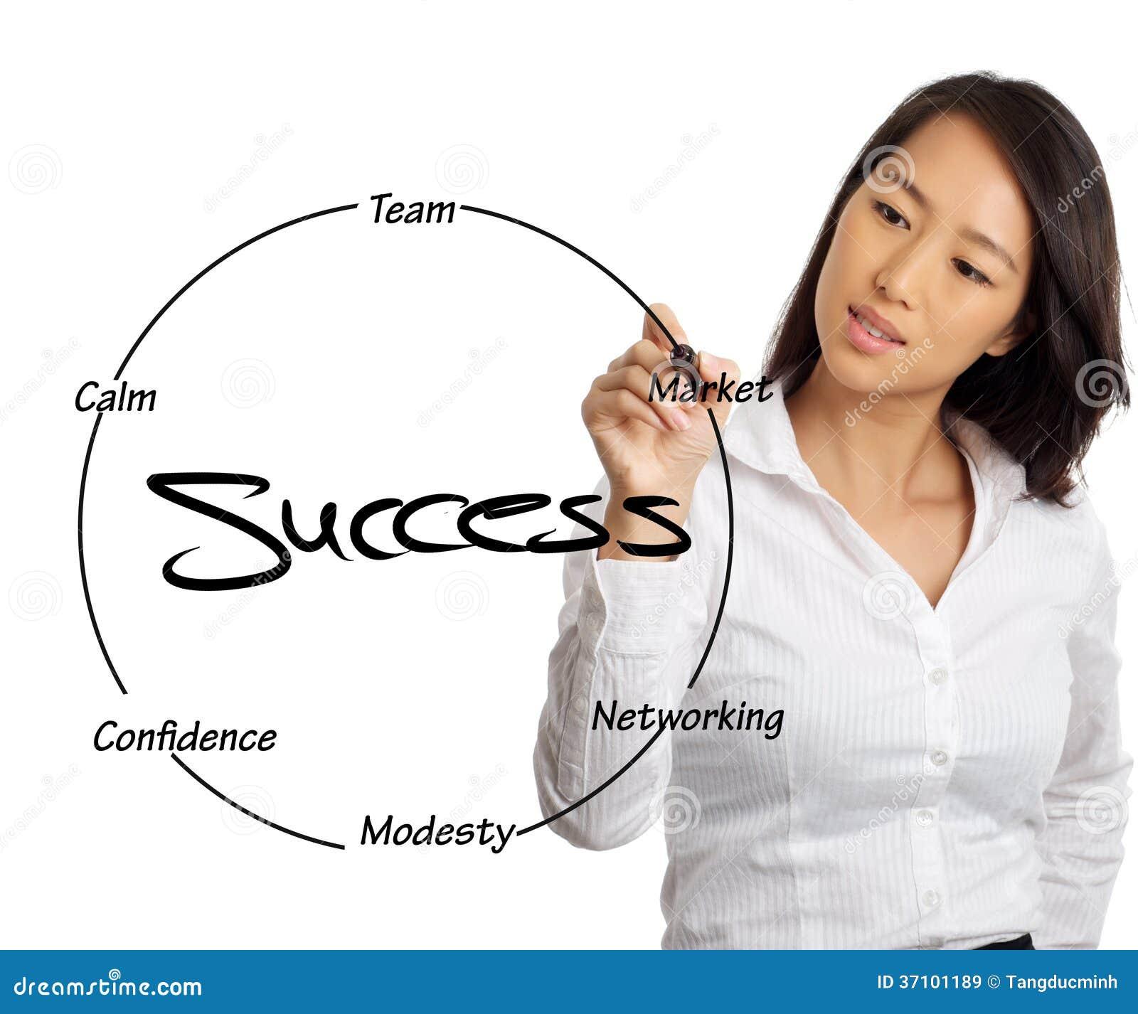 asia business council essay We provide excellent essay writing service 24/7 enjoy proficient essay writing and custom writing services provided by professional academic writers.
