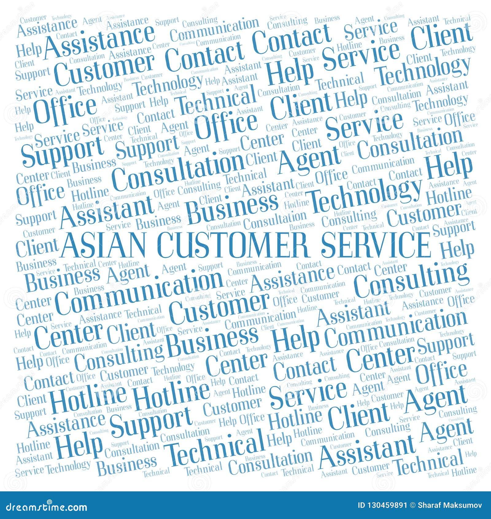 Asian Customer Service word cloud.