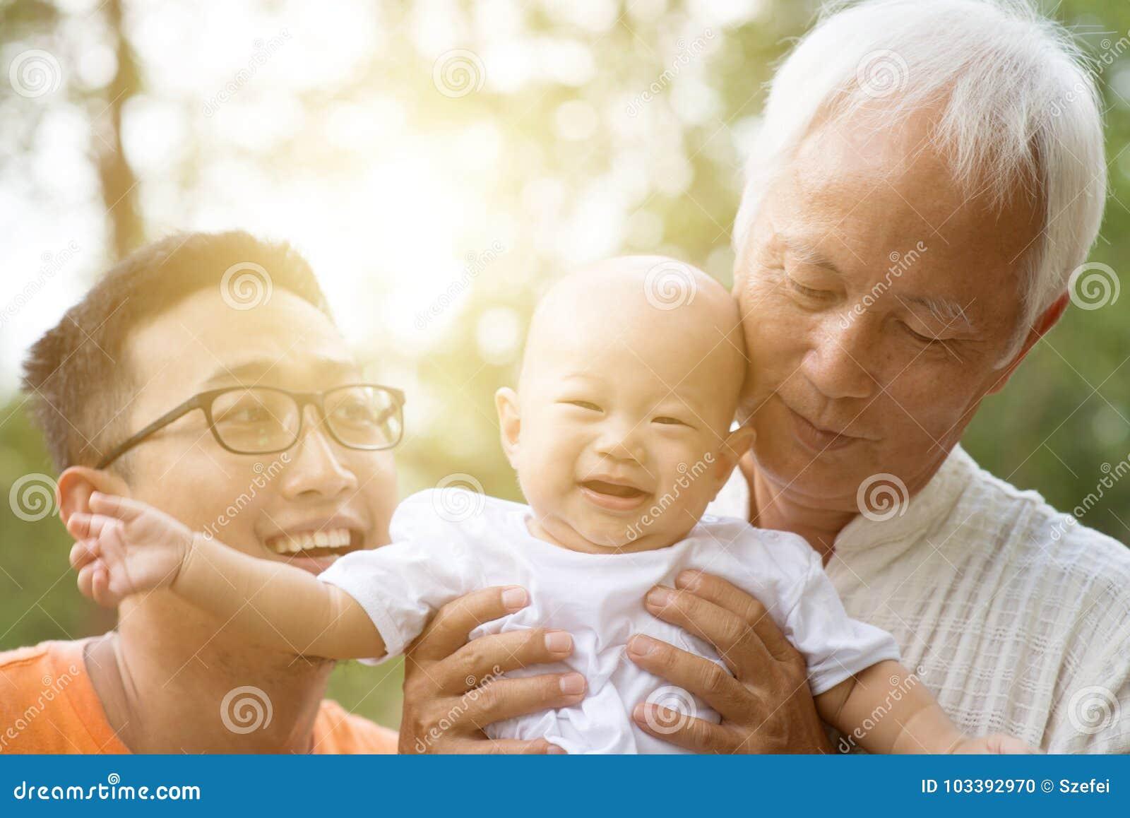 Asiatisk mång- utvecklingsfamilj