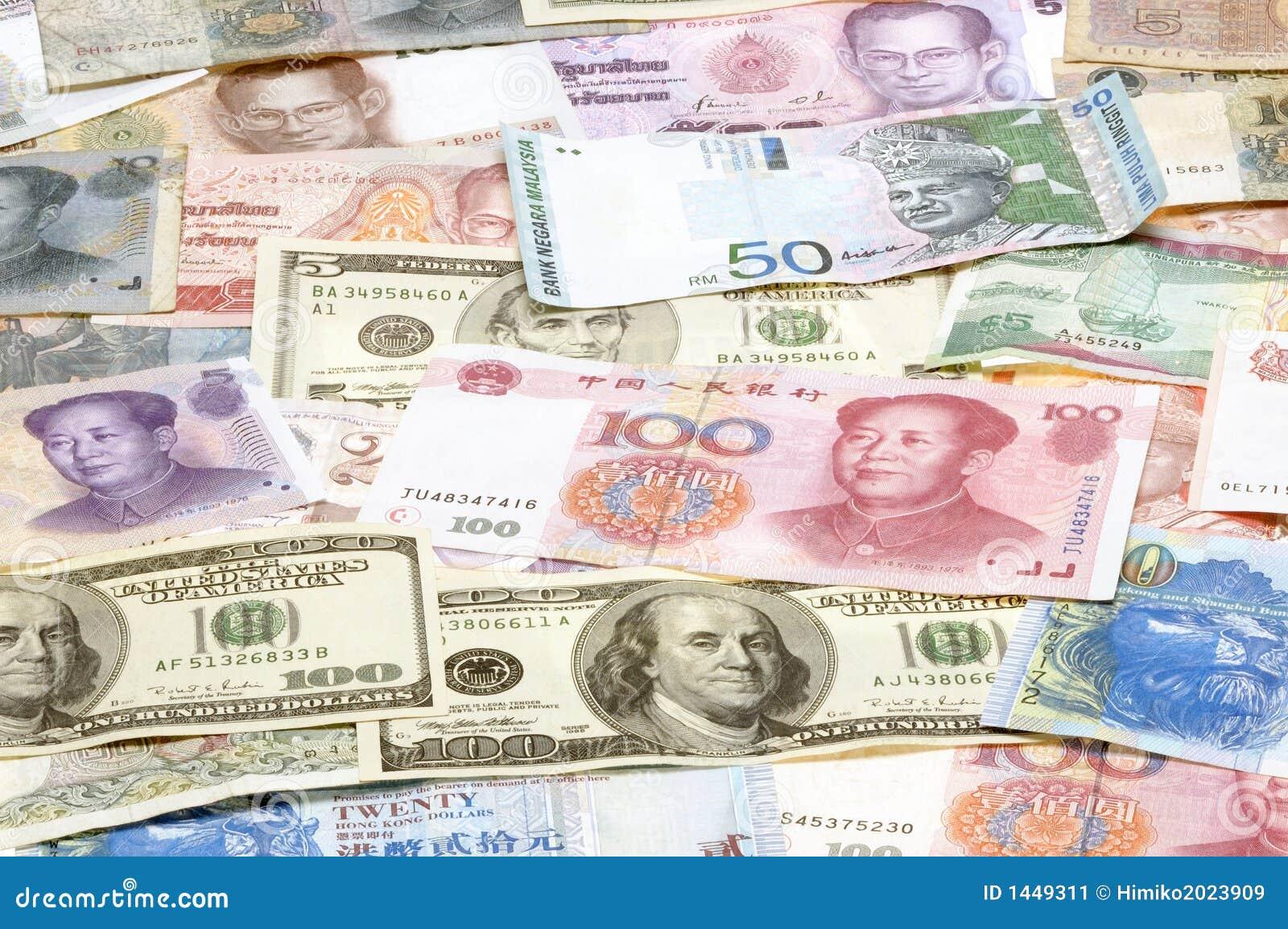 Asiatiska valutor