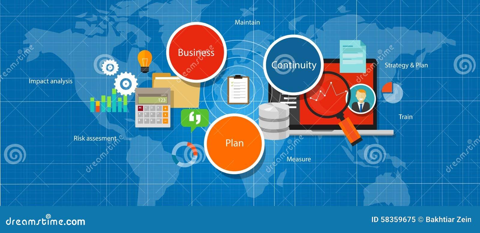 Assesment de la estrategia de gestión del plan de la continuidad del negocio
