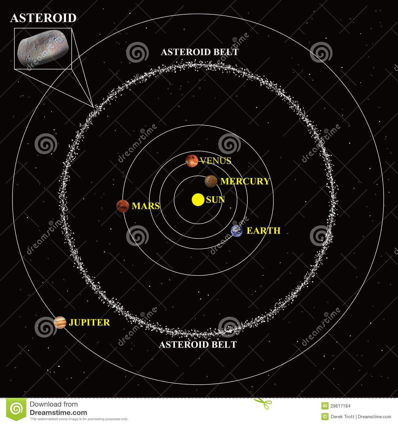 Asteroid belt diagram stock photo image of del69 neptune 29617184 asteroid belt diagram pooptronica Images