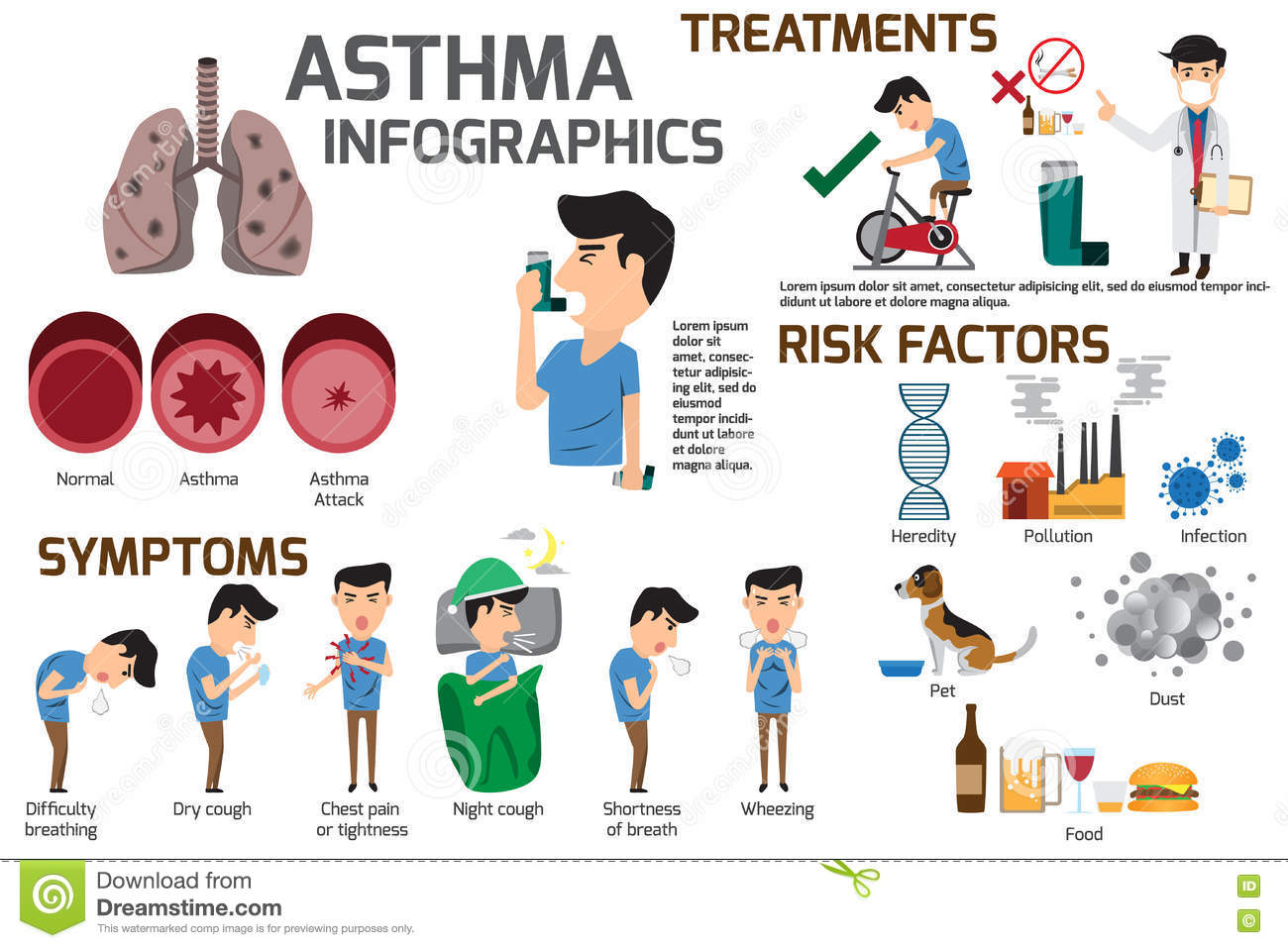 Asthma Infographic Elements. Detail About Of Asthma Symptoms And ...