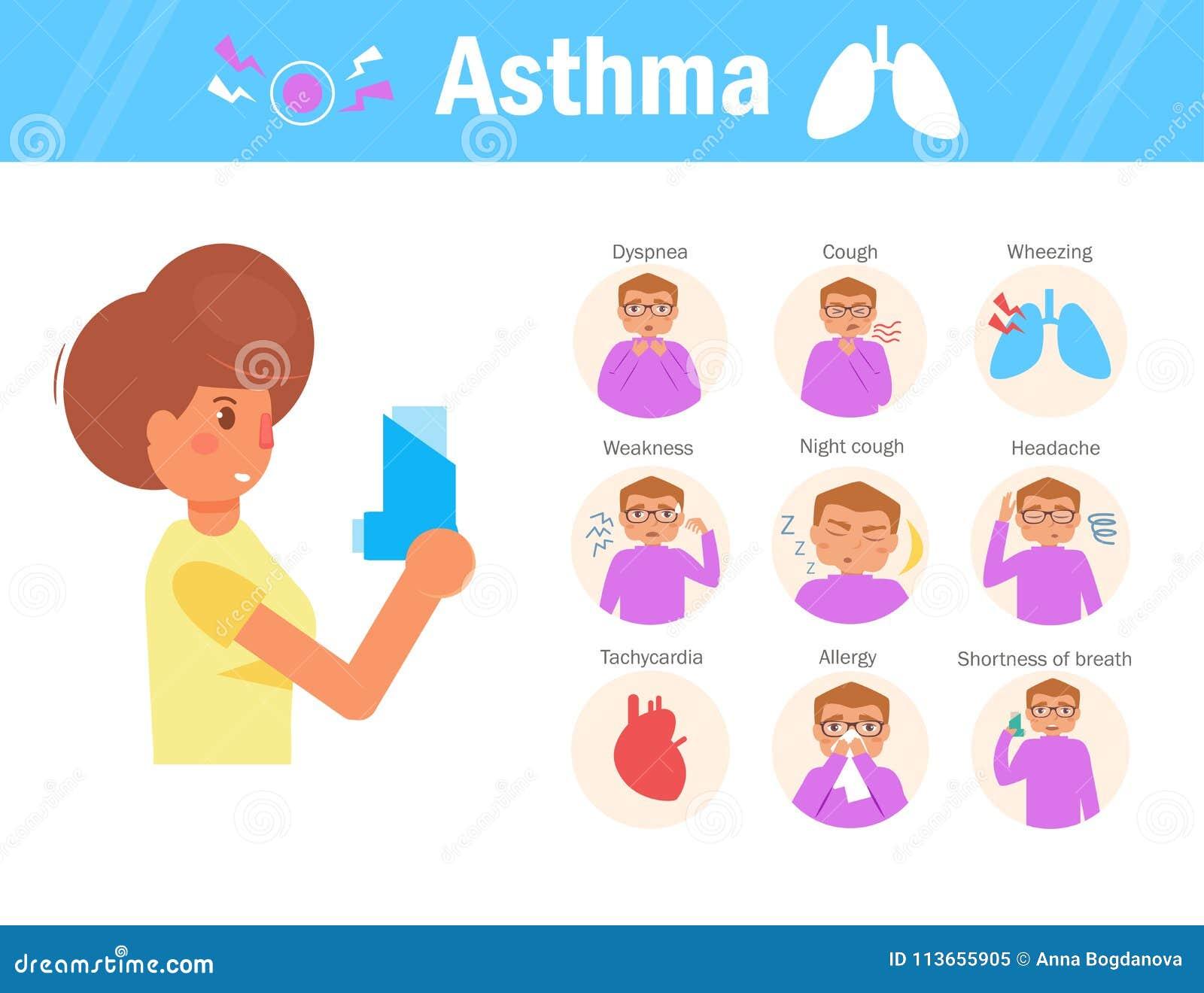 Astmavektor cartoon isolerat