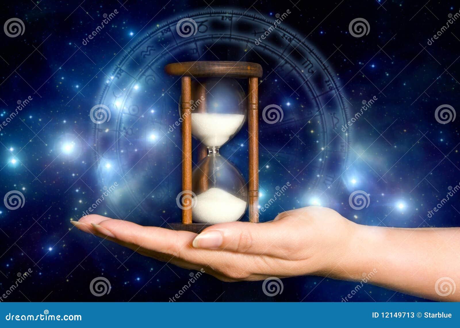 Astrología y tiempo