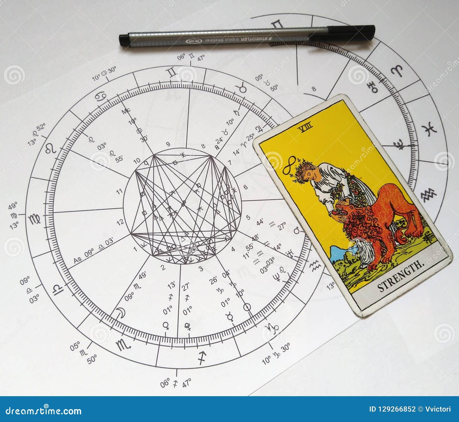 Astrologi Natal Chart Tarot Card Strength