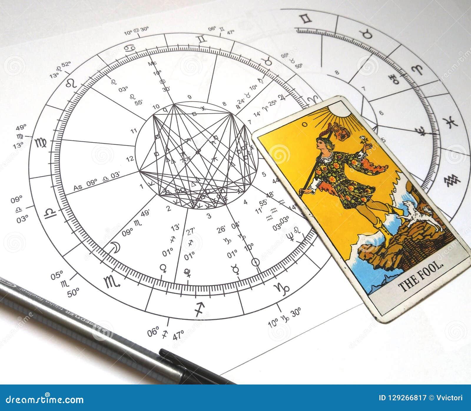 Astrologi Natal Chart Tarot The Fool