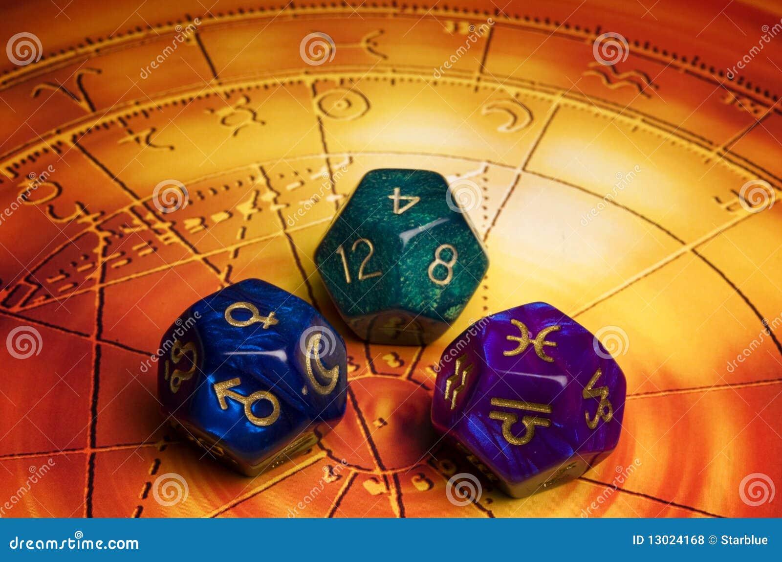 Astrologie et destin
