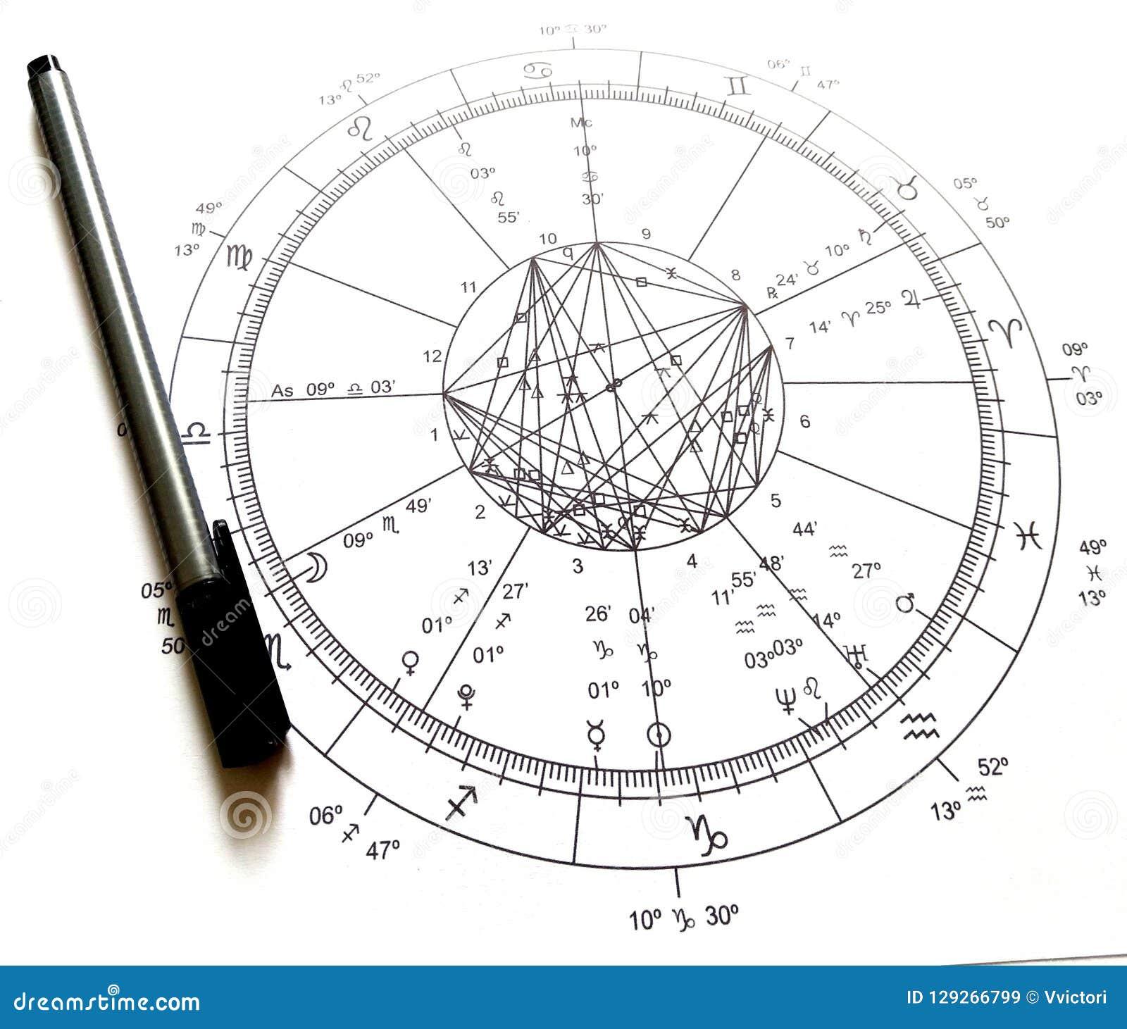 Astrologie Natal Chart stock abbildung. Illustration von diagramm ...