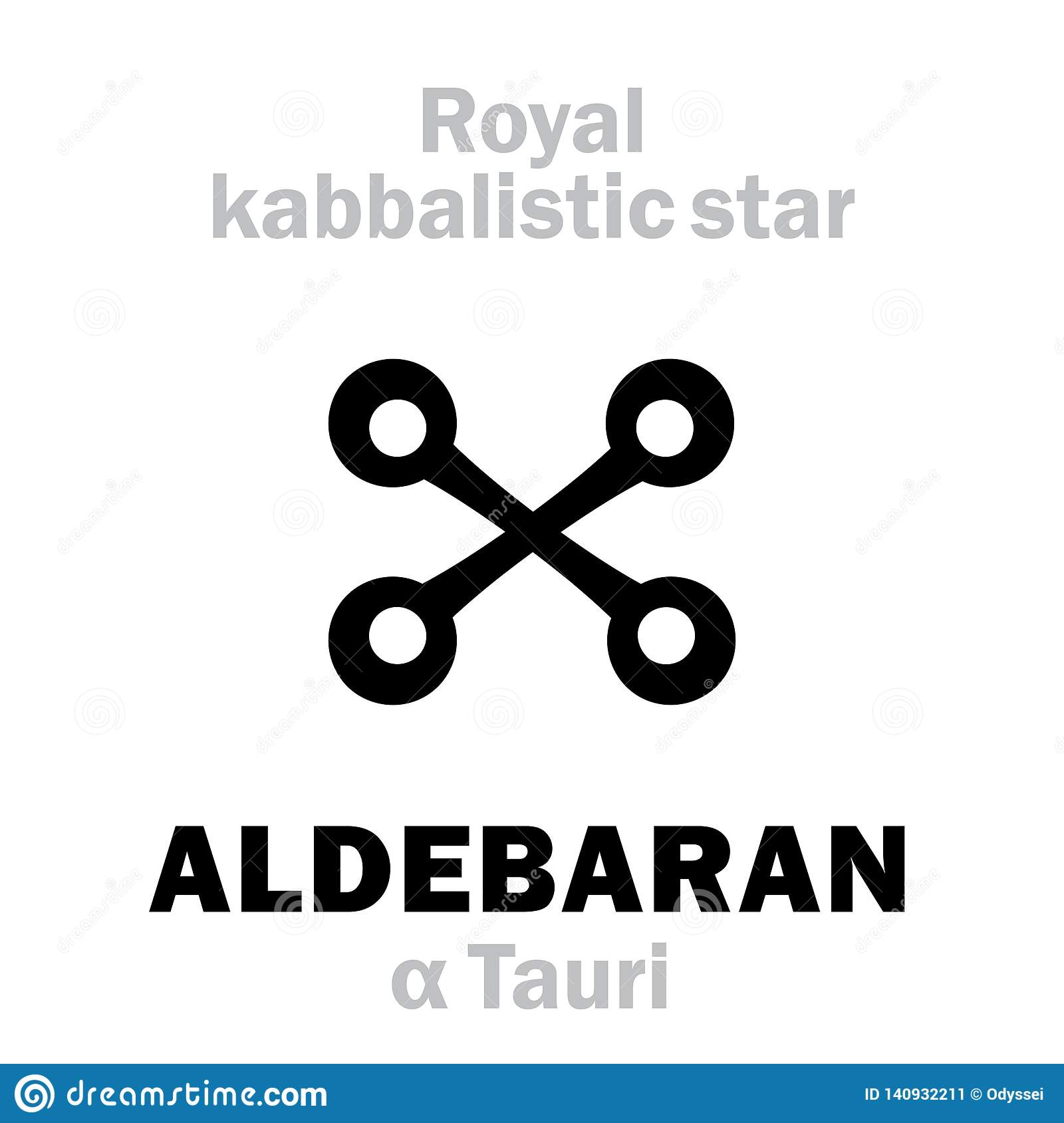 Astrology: ALDEBARAN (The Royal Behenian Kabbalistic Star