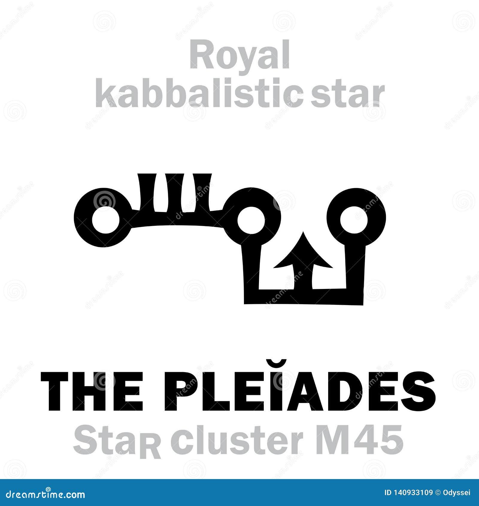 Astrology: The PLÉIADES (The Royal Behenian Kabbalistic Star