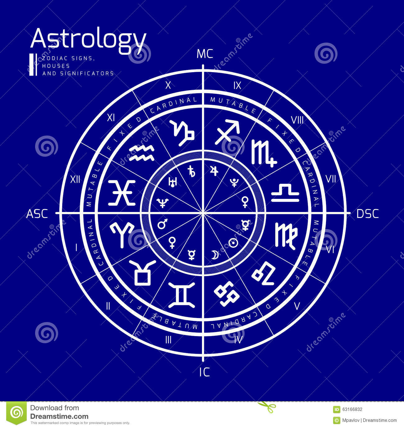 Astrology vector background stock vector illustration of jupiter natal chart zodiac signs houses and significators vector illustration ccuart Images