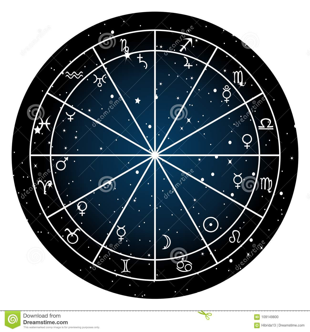 Astrology Zodiac With Natal Chart, Zodiac Signs And Planets Stock ...