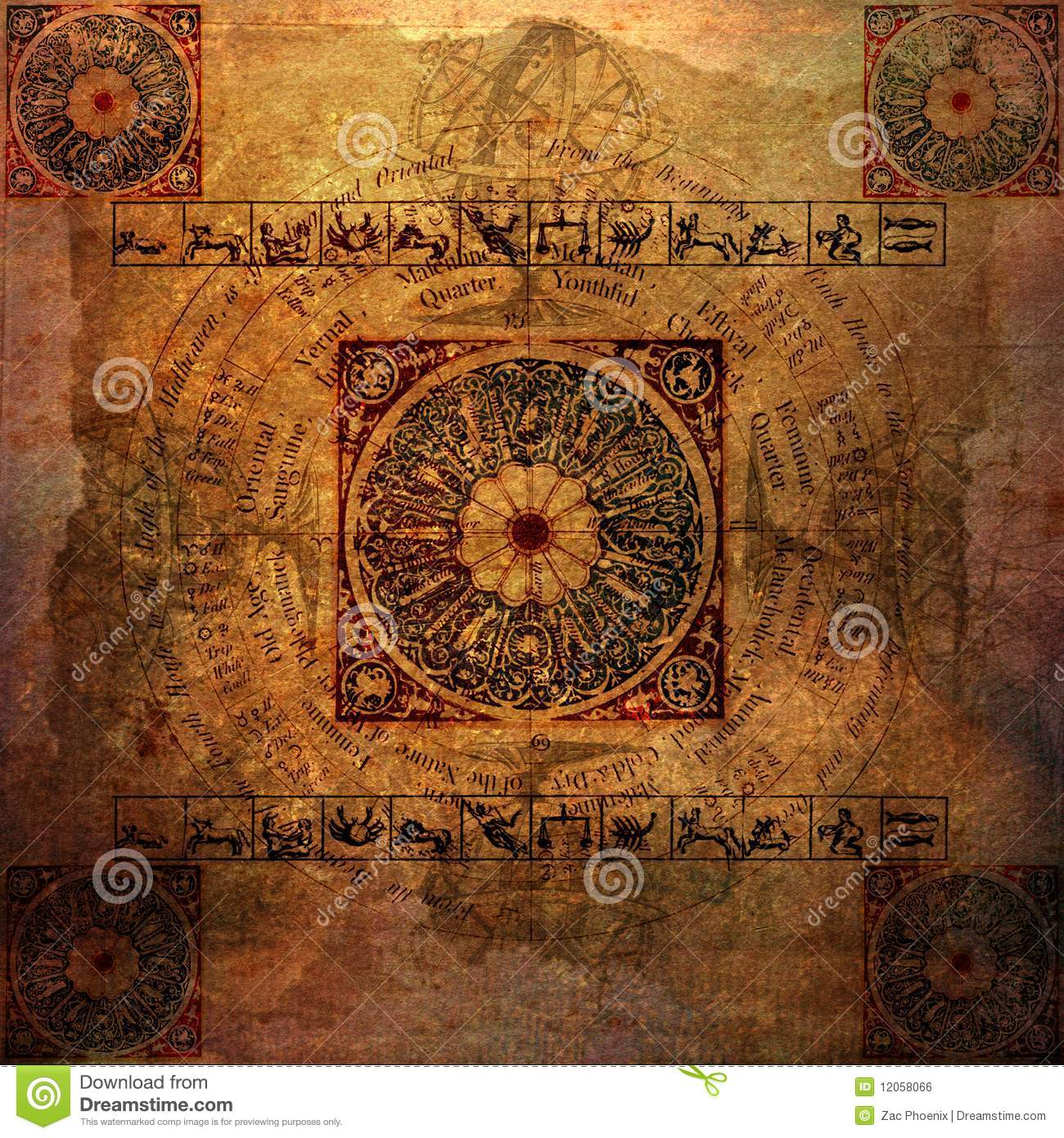 Astrology Zodiac Parchment Grungy Background Royalty