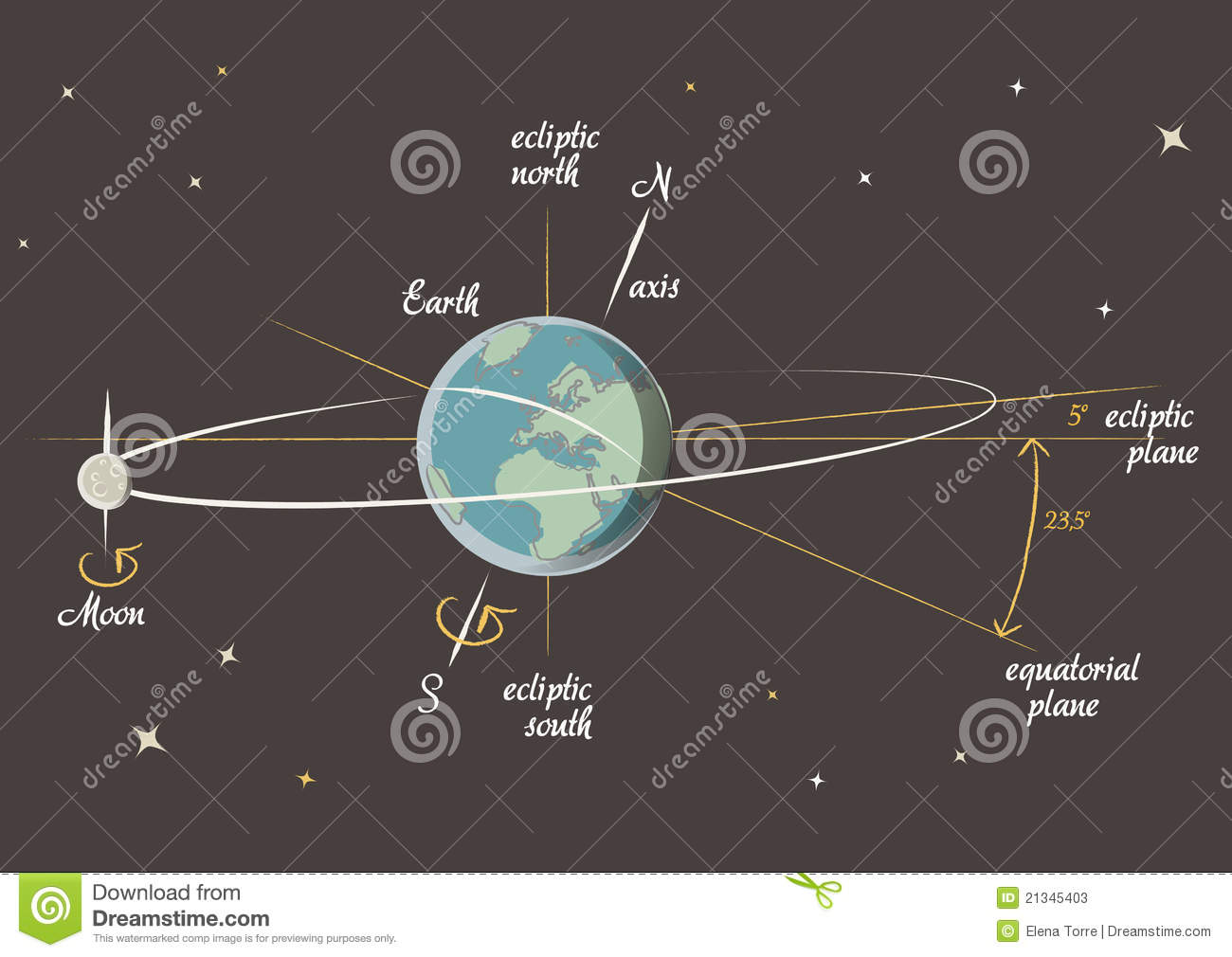 Astronomy Lesson The Earth And The Moon Vector Stock