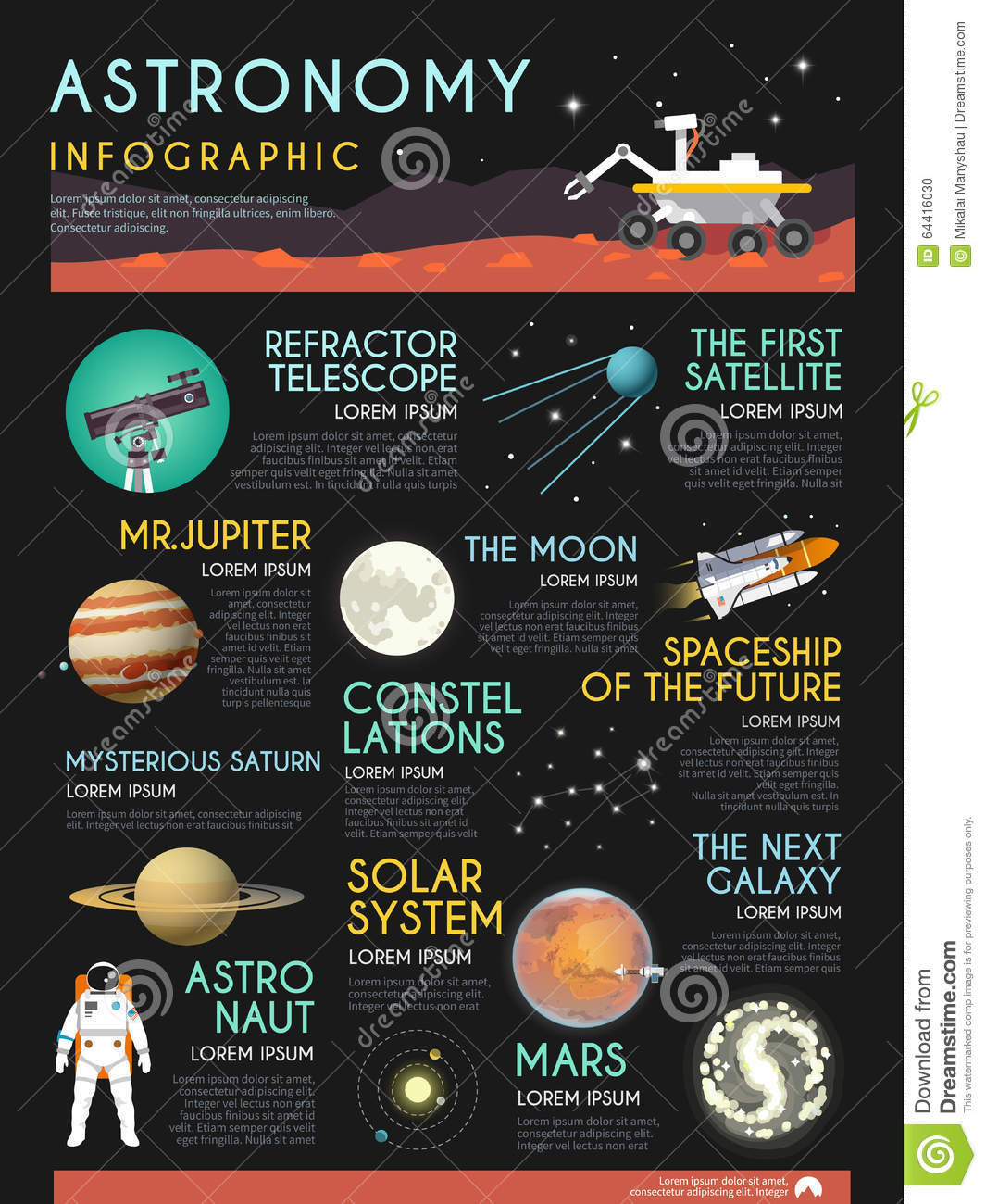 Astronomy Vector Flat Infographic Stock Vector Image