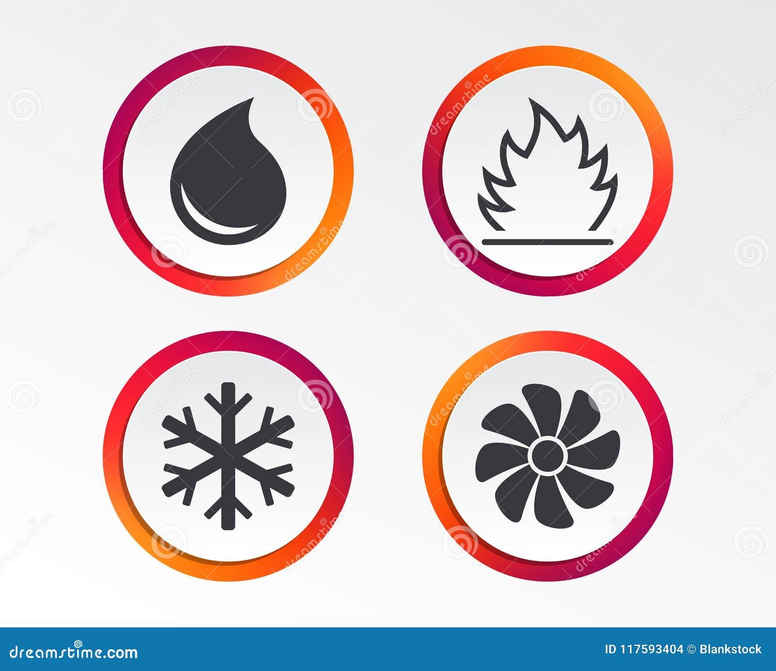 ATAC Aquecimento, ventilando e condicionamento de ar