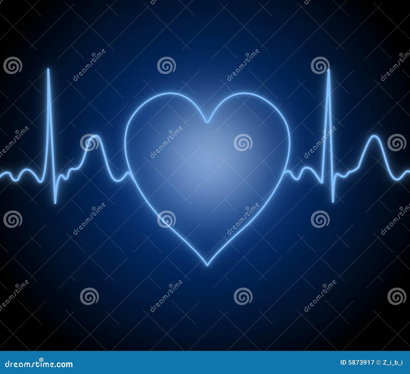 Atividade do coração humano