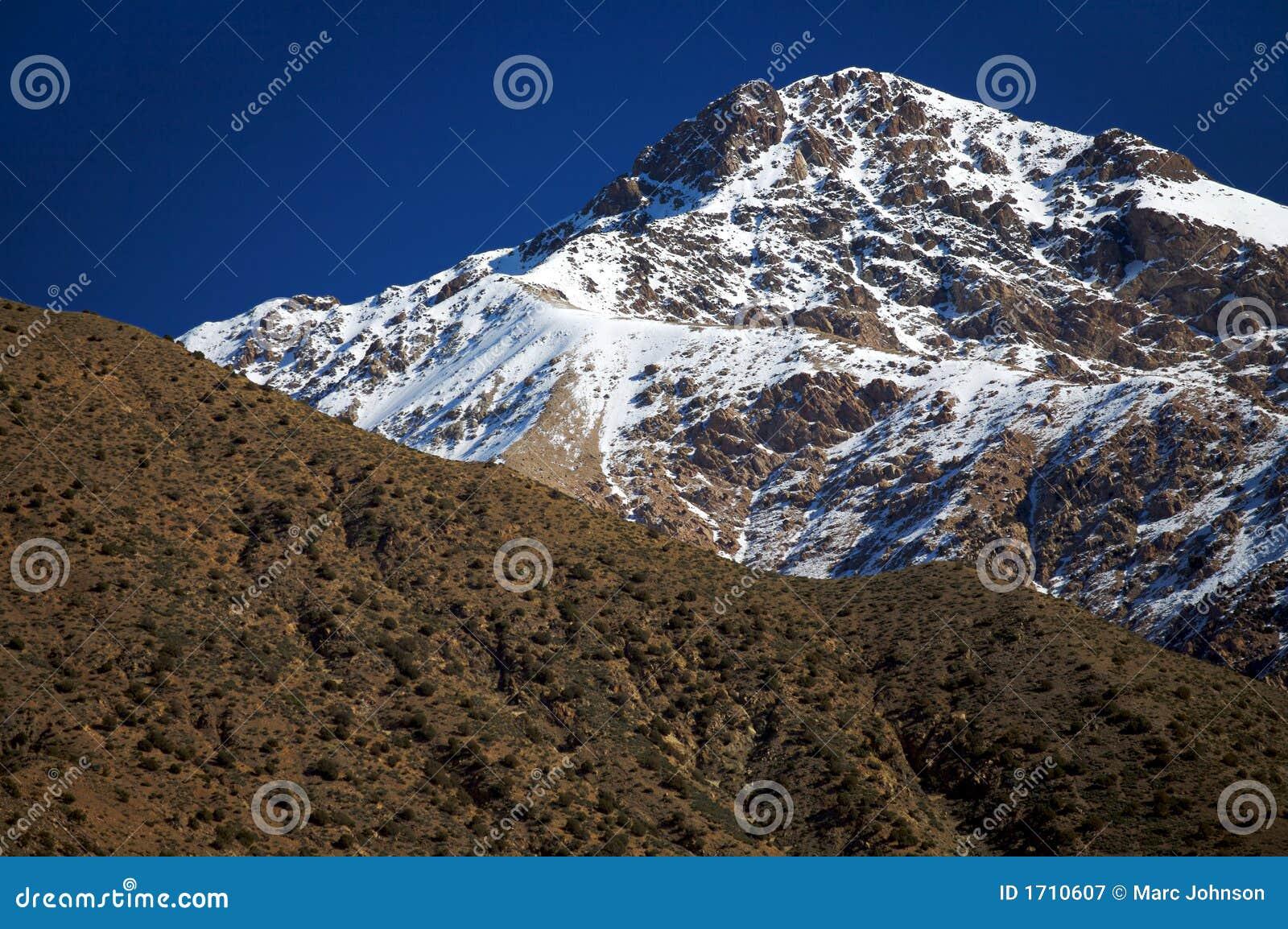Atlas wysokości mount światła