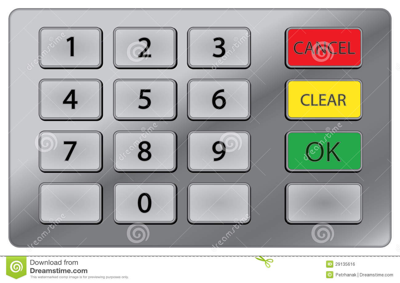ATM klawiatura