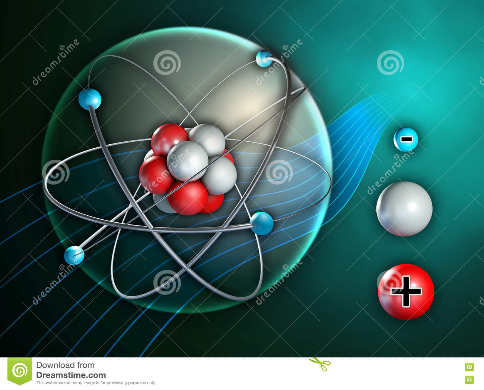 Atom struktura