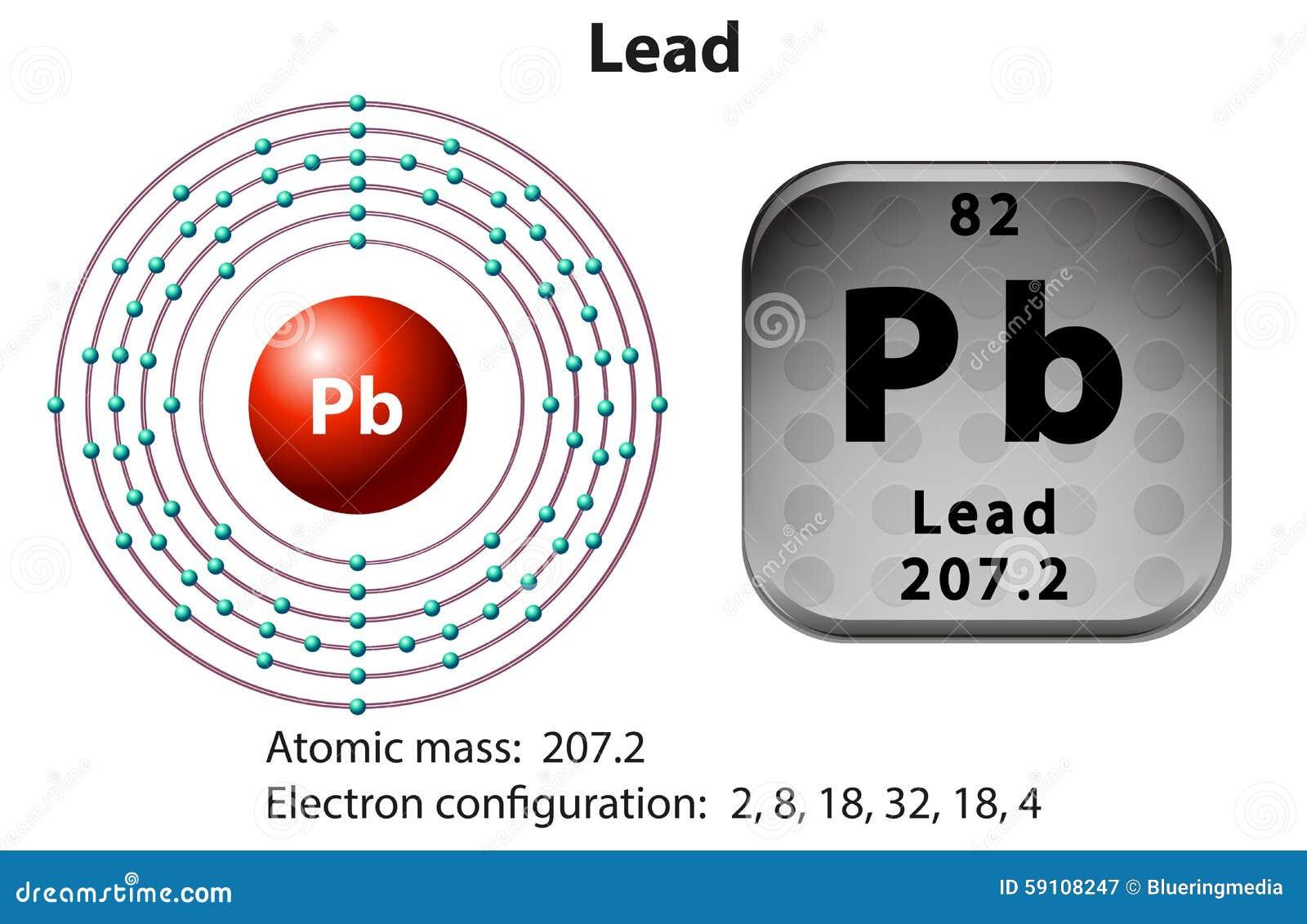 Atom Symbol And... Lead Atom