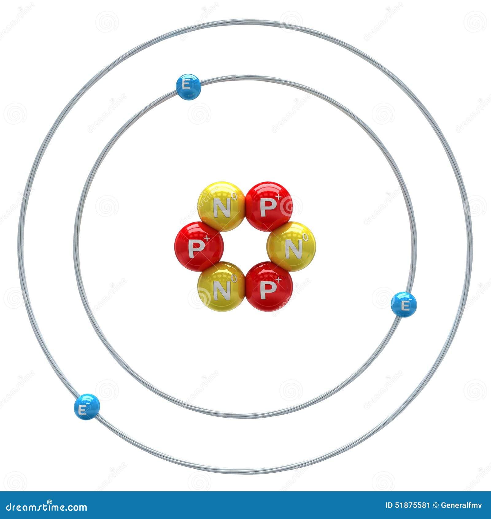 atome de lithium sur le fond blanc illustration stock