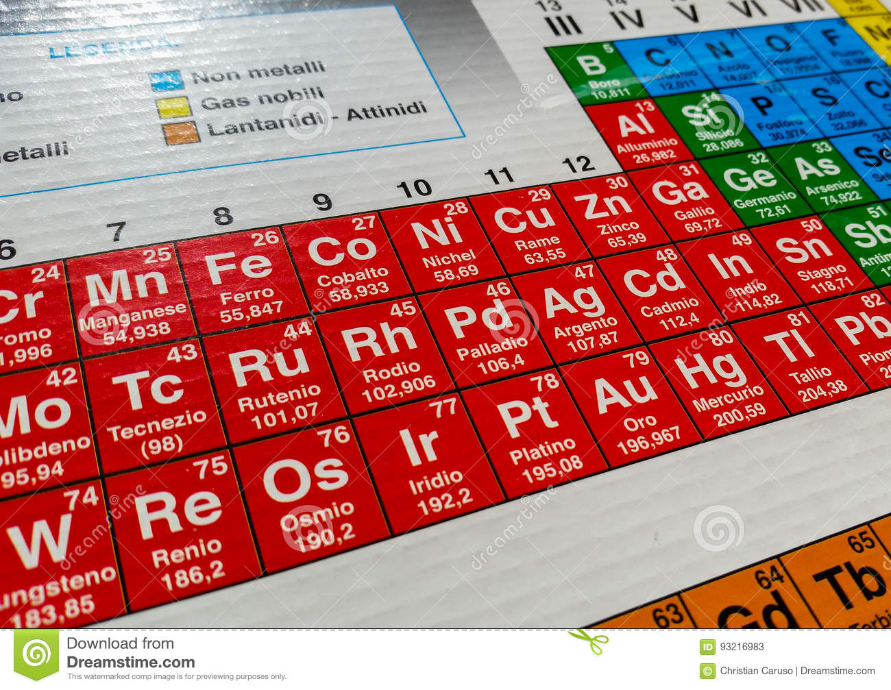 Atomic numbers stock image image of iron chemical cobalt 93216983 download atomic numbers stock image image of iron chemical cobalt 93216983 urtaz Image collections