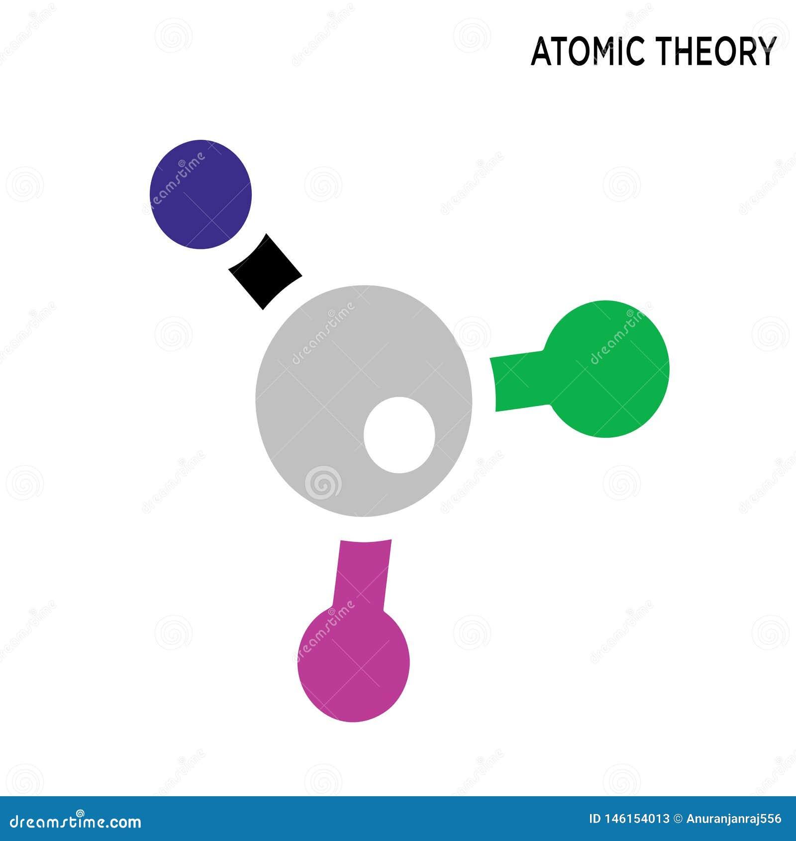 Atomtheorieikone