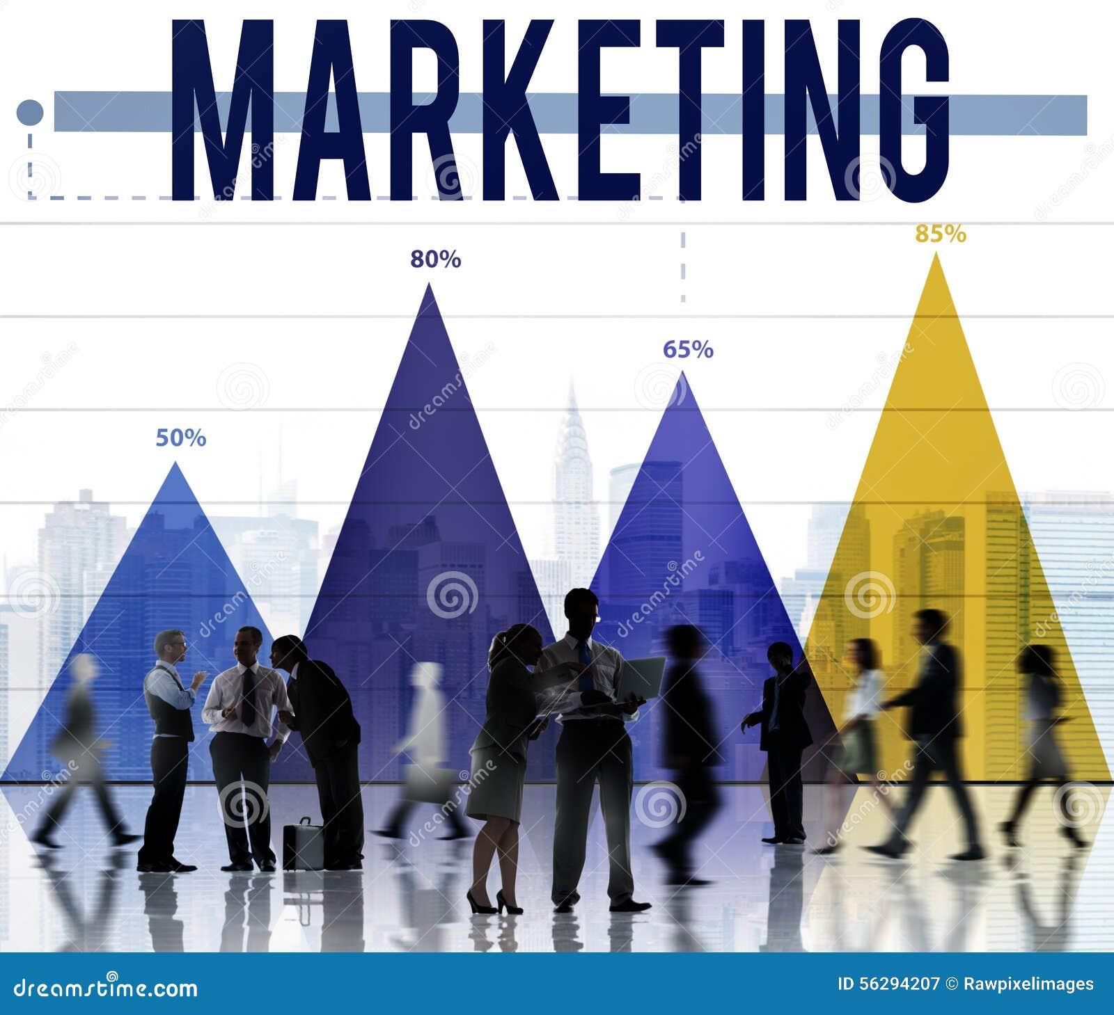 Att marknadsföra annonserar begrepp för analysaffärsreklamfilm